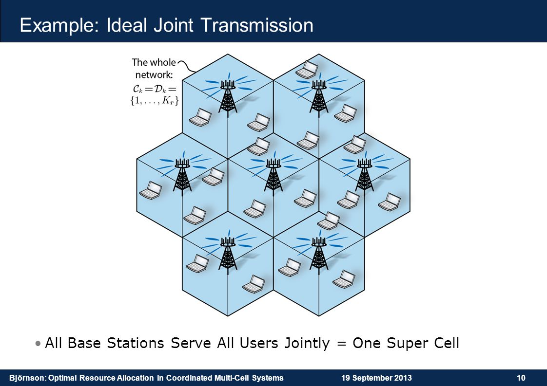 Example: Ideal Joint Transmission