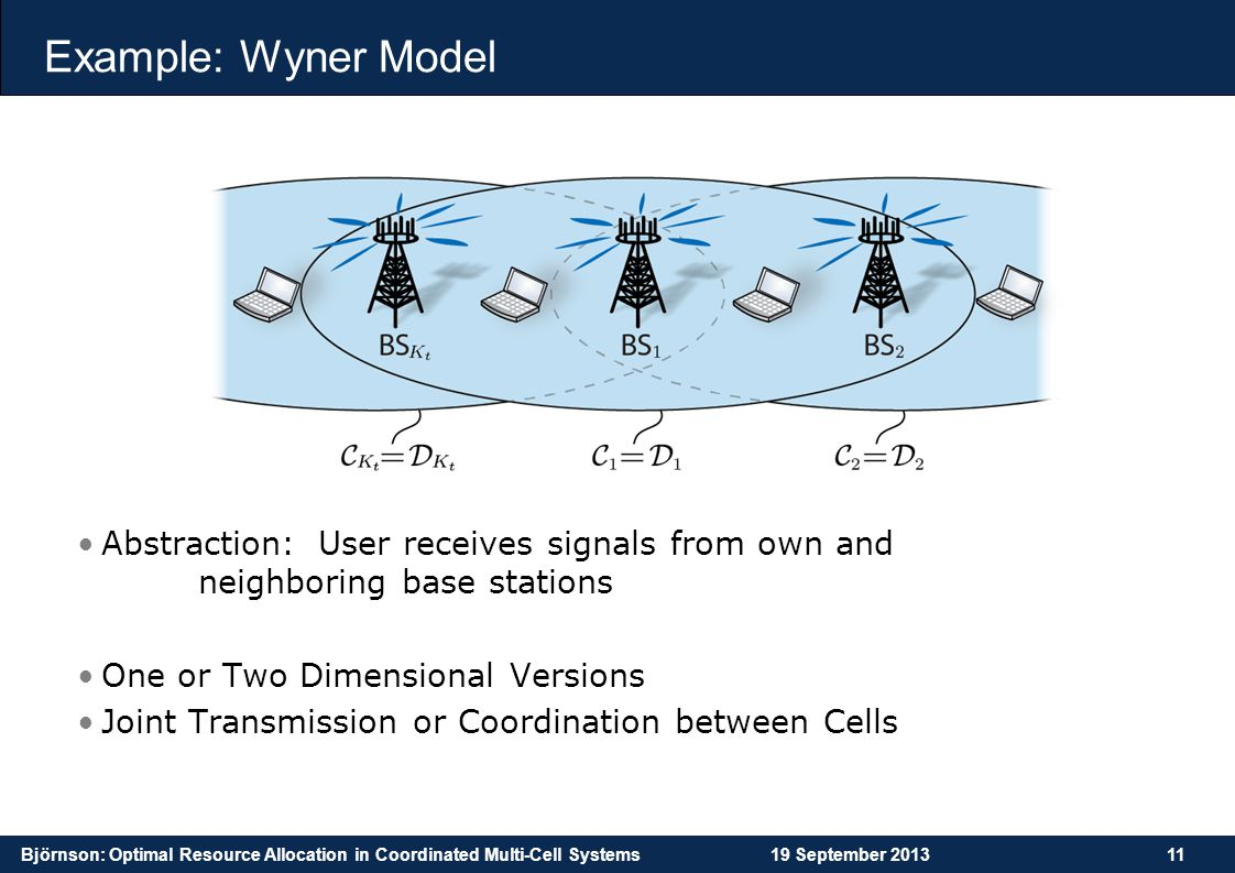 Example: Wyner Model Abstraction: User receives signals from own and neighboring base stations.