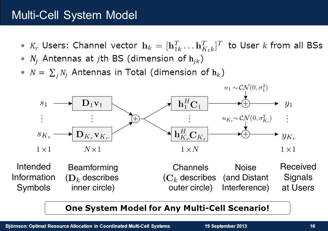 Multi-Cell System Model