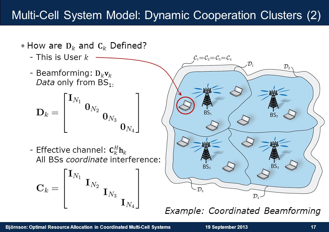 Multi-Cell System Model: Dynamic Cooperation Clusters (2)