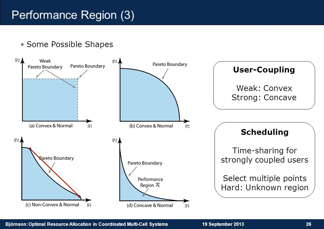 Performance Region (3) Some Possible Shapes User-Coupling Weak: Convex