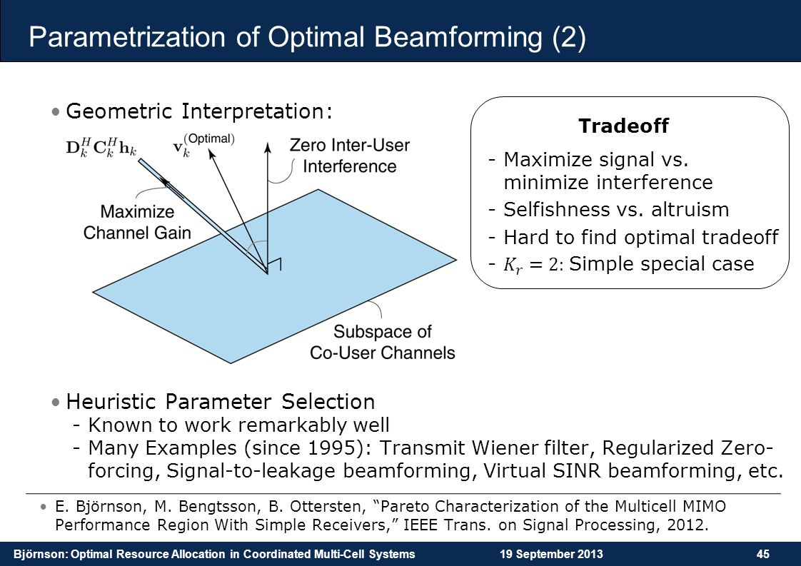 Parametrization of Optimal Beamforming (2)