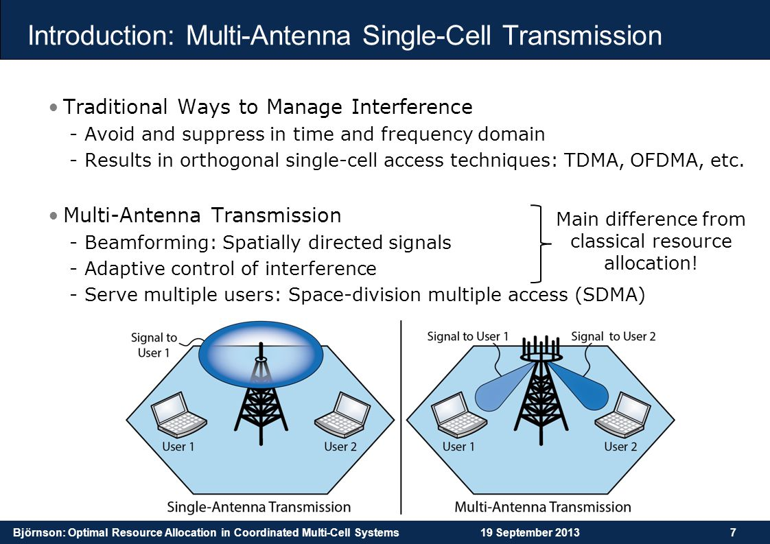 Introduction: Multi-Antenna Single-Cell Transmission