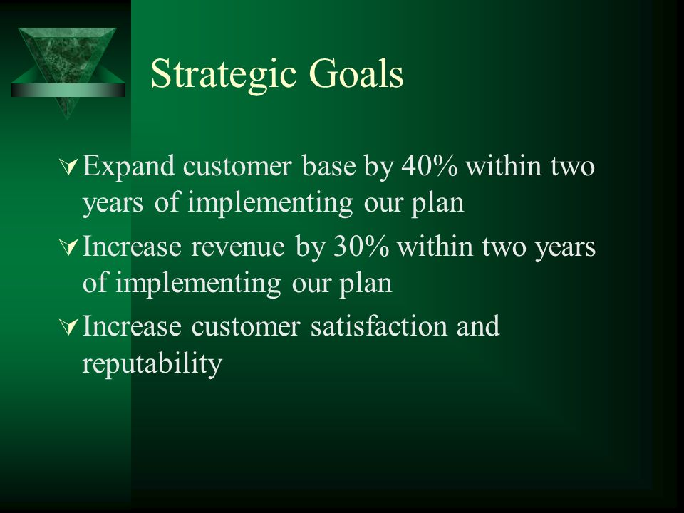 Strategic Goals Expand customer base by 40% within two years of implementing our plan.