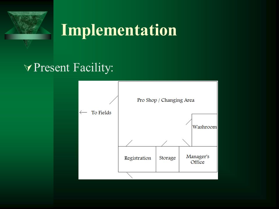 Implementation Present Facility: