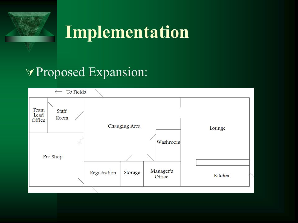 Implementation Proposed Expansion: