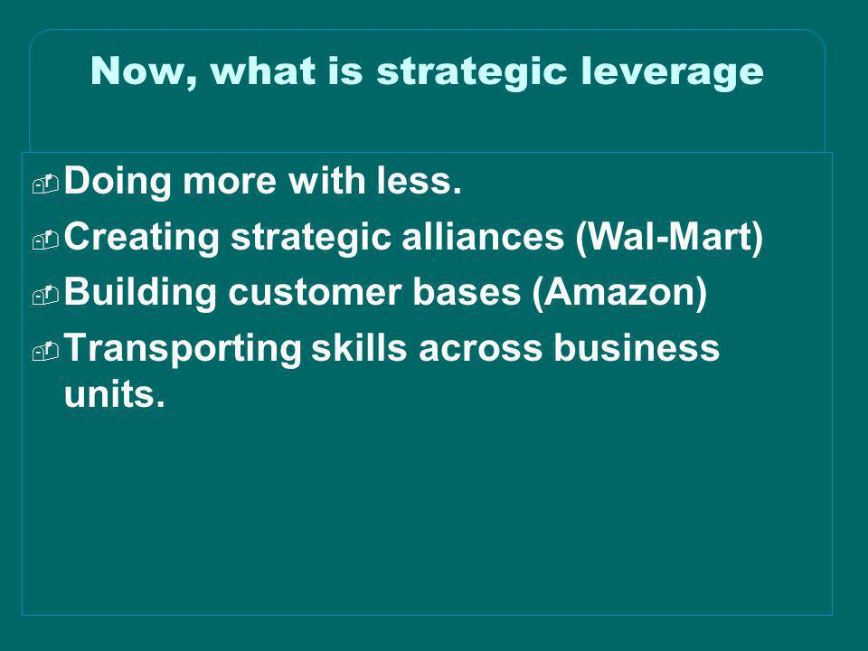 Now, what is strategic leverage