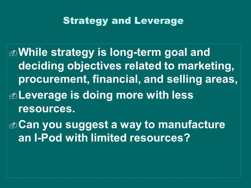 Leverage is doing more with less resources.