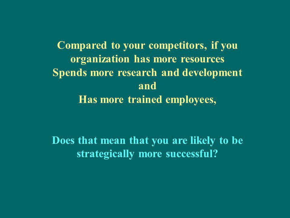 Compared to your competitors, if you organization has more resources
