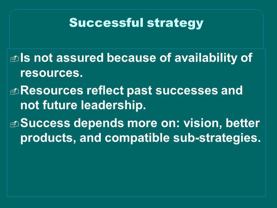 Successful strategy Is not assured because of availability of resources. Resources reflect past successes and not future leadership.