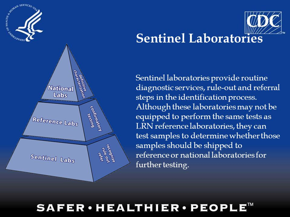 Sentinel Laboratories