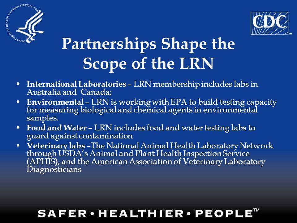 Partnerships Shape the Scope of the LRN