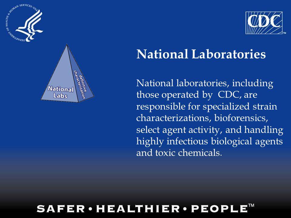 National Laboratories