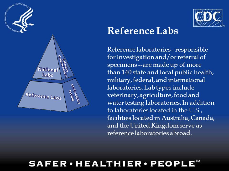 Reference Labs