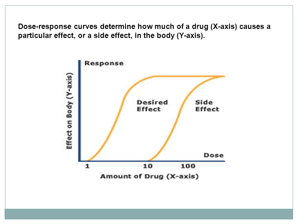 Dose-response curves determine how much of a drug (X-axis) causes a particular effect, or a side effect, in the body (Y-axis).