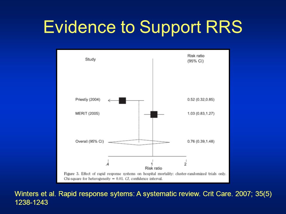 Evidence to Support RRS