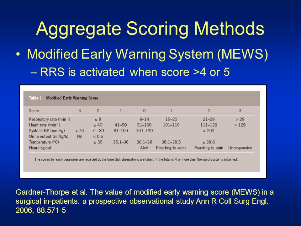 Modified Early Warning Score Research