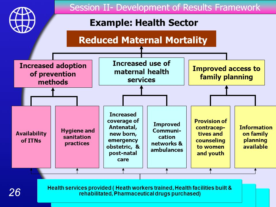 Example: Health Sector