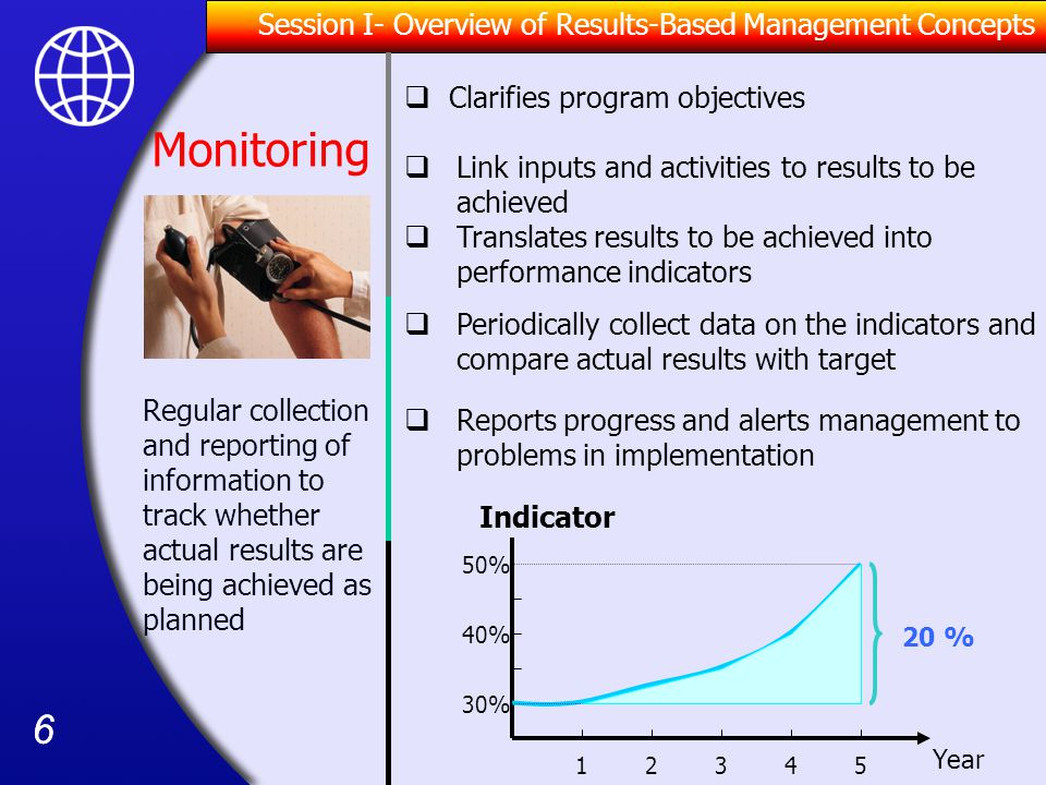 Monitoring Session I- Overview of Results-Based Management Concepts