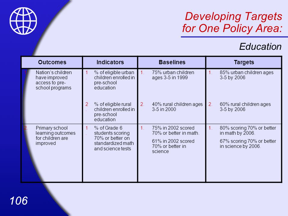 Developing Targets for One Policy Area: