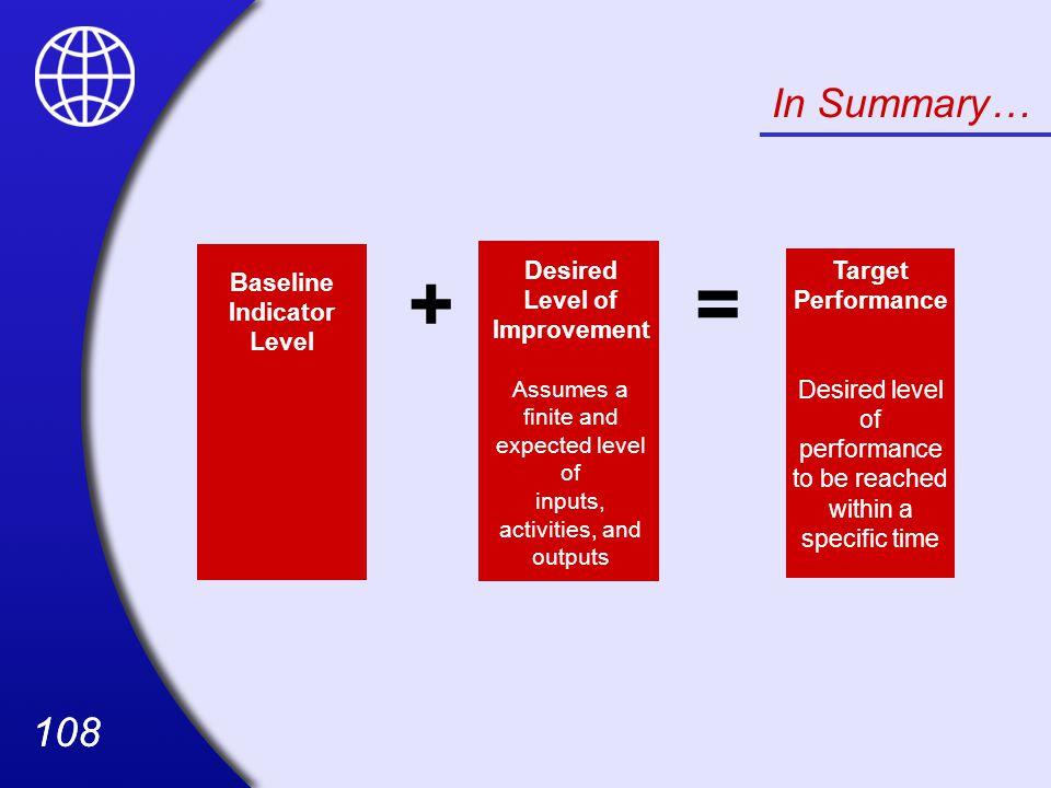 Desired Level of Improvement Baseline Indicator Level