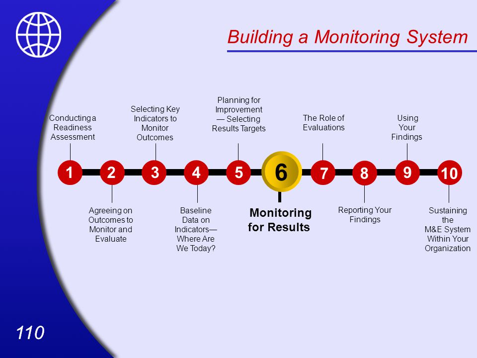 Building a Monitoring System