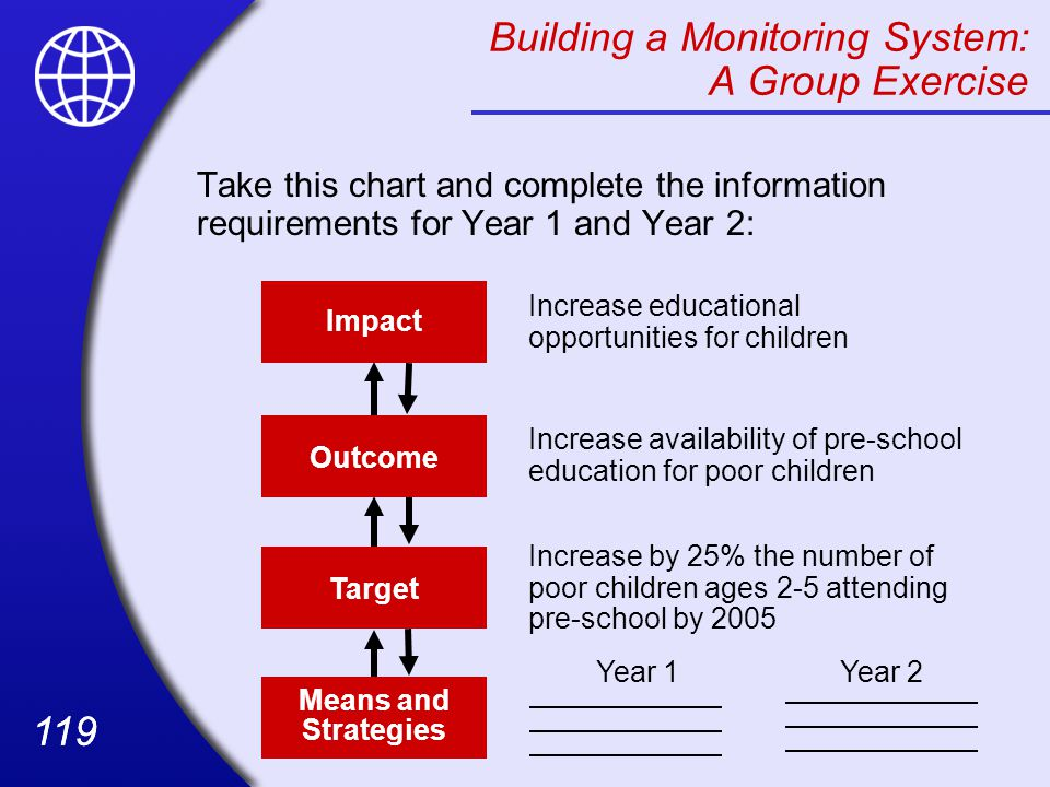 Building a Monitoring System: A Group Exercise