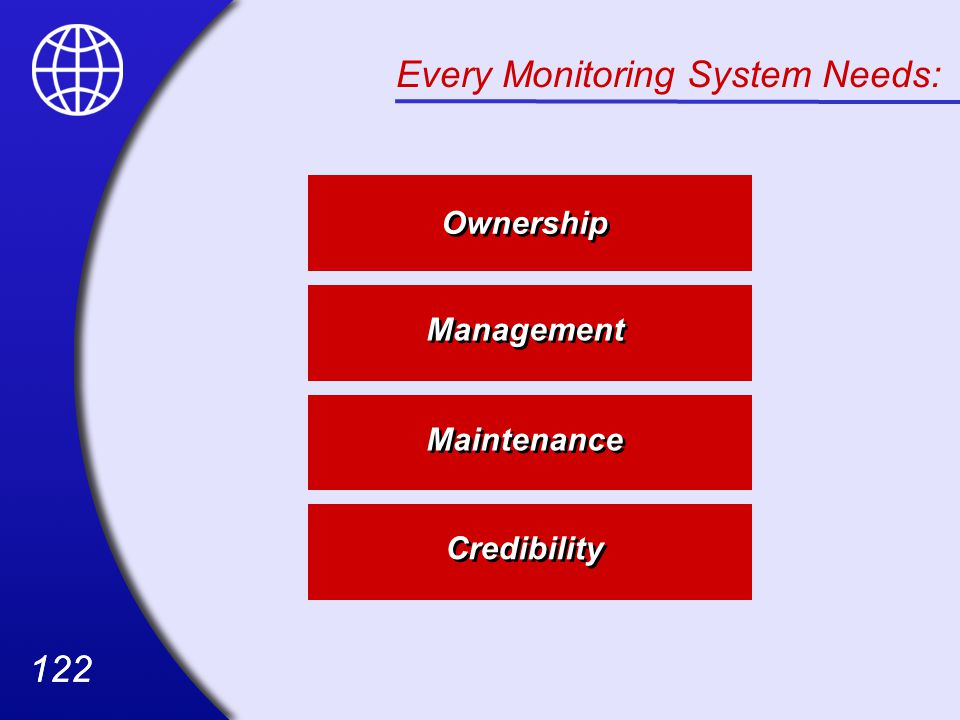 Every Monitoring System Needs: