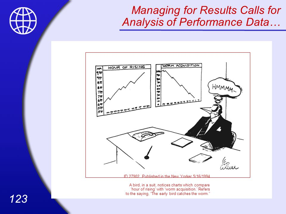 Managing for Results Calls for Analysis of Performance Data…
