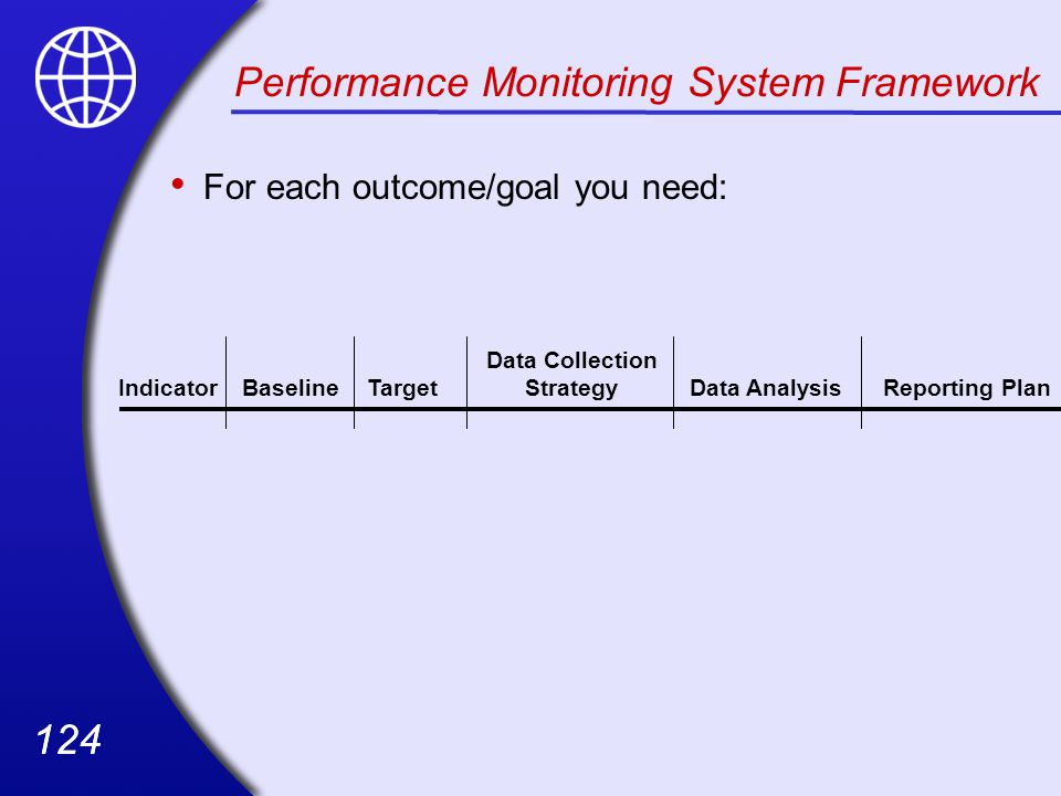 Performance Monitoring System Framework