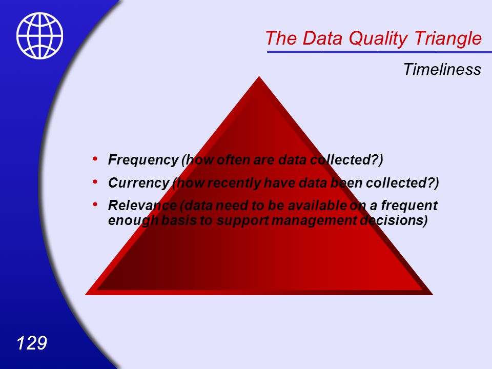 The Data Quality Triangle