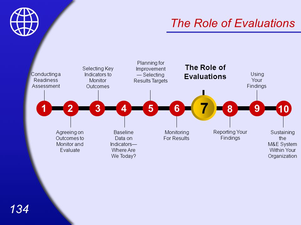 The Role of Evaluations