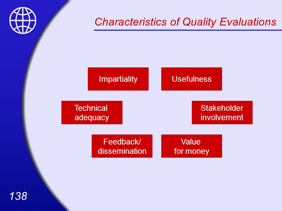 Characteristics of Quality Evaluations