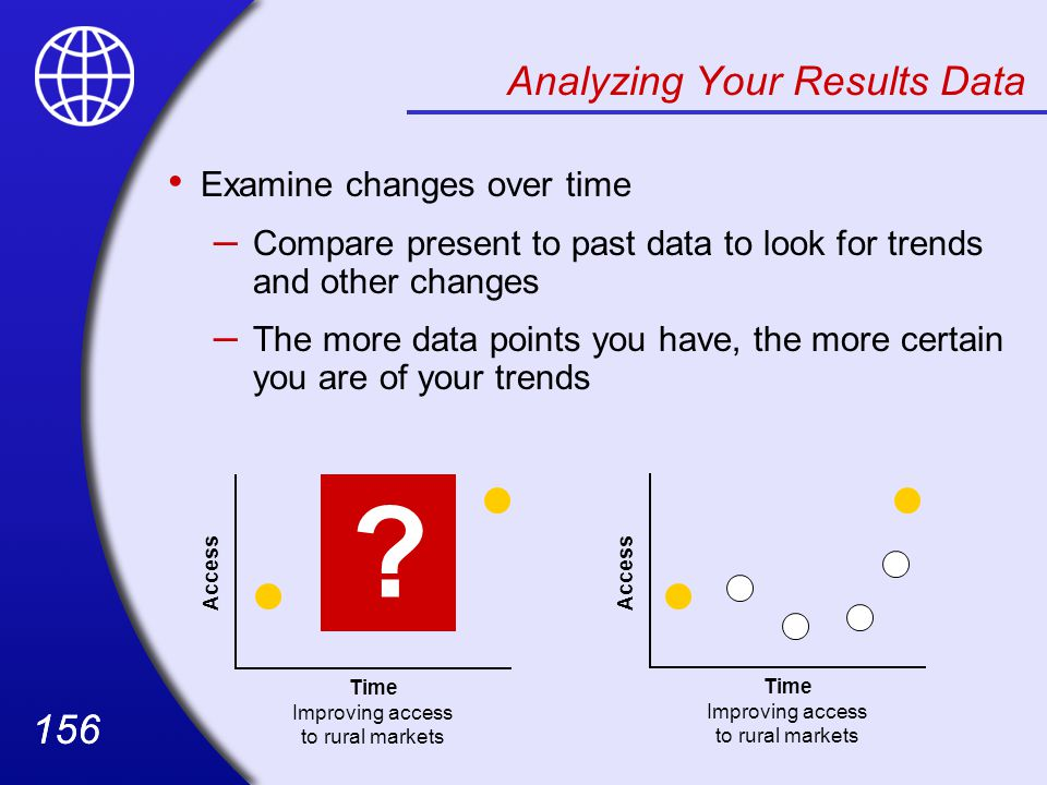 Analyzing Your Results Data
