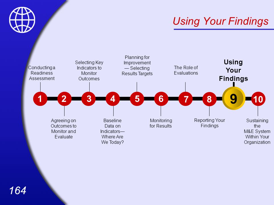 9 Using Your Findings 1 2 3 4 5 6 7 8 10 Using Your Findings