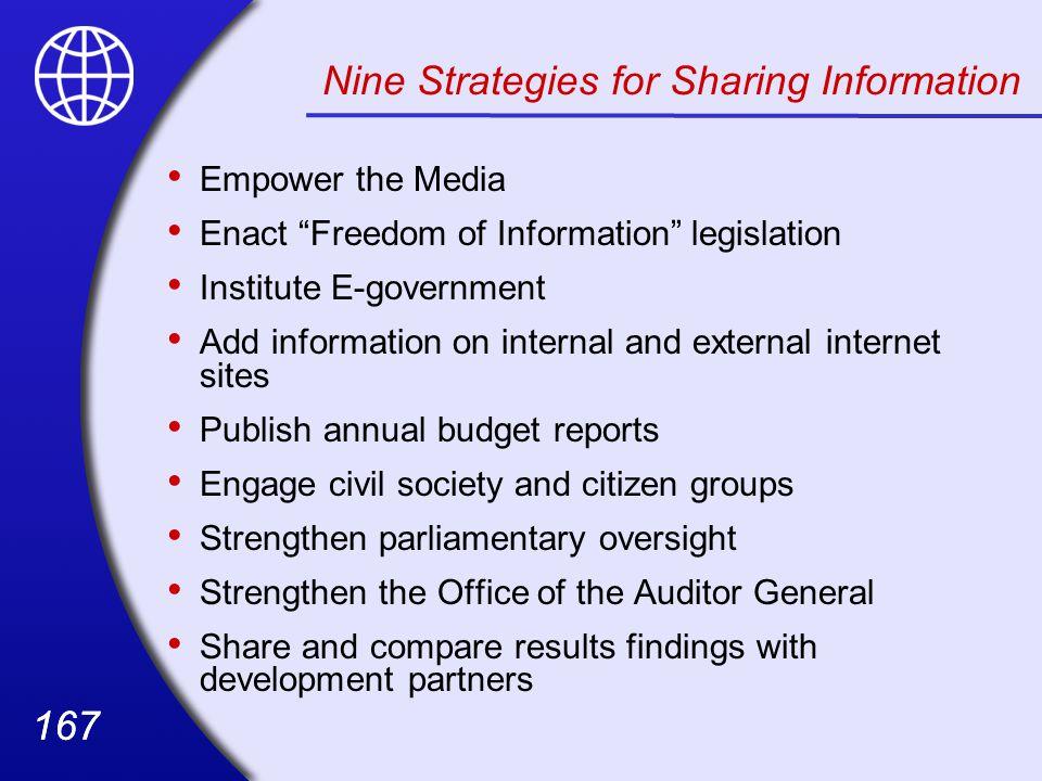 Nine Strategies for Sharing Information