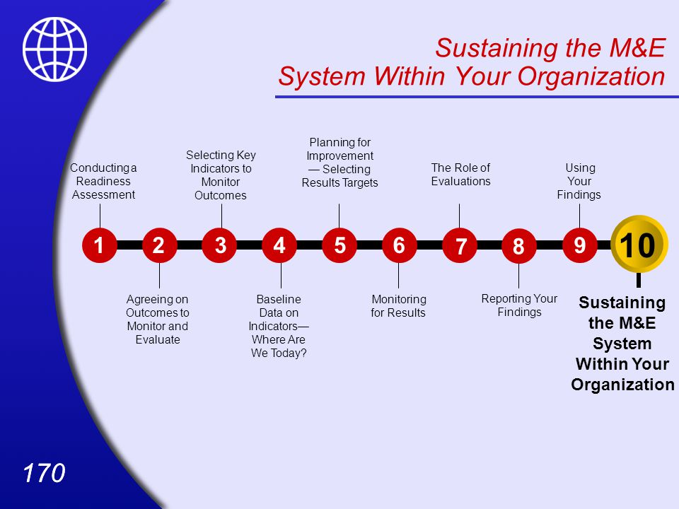 Sustaining the M&E System Within Your Organization