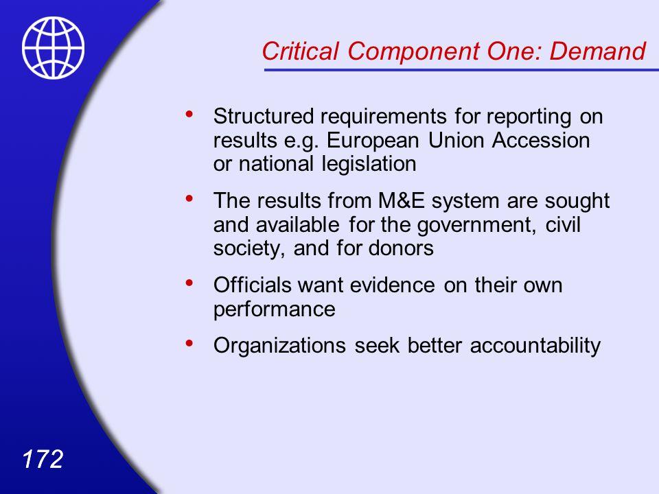 Critical Component One: Demand