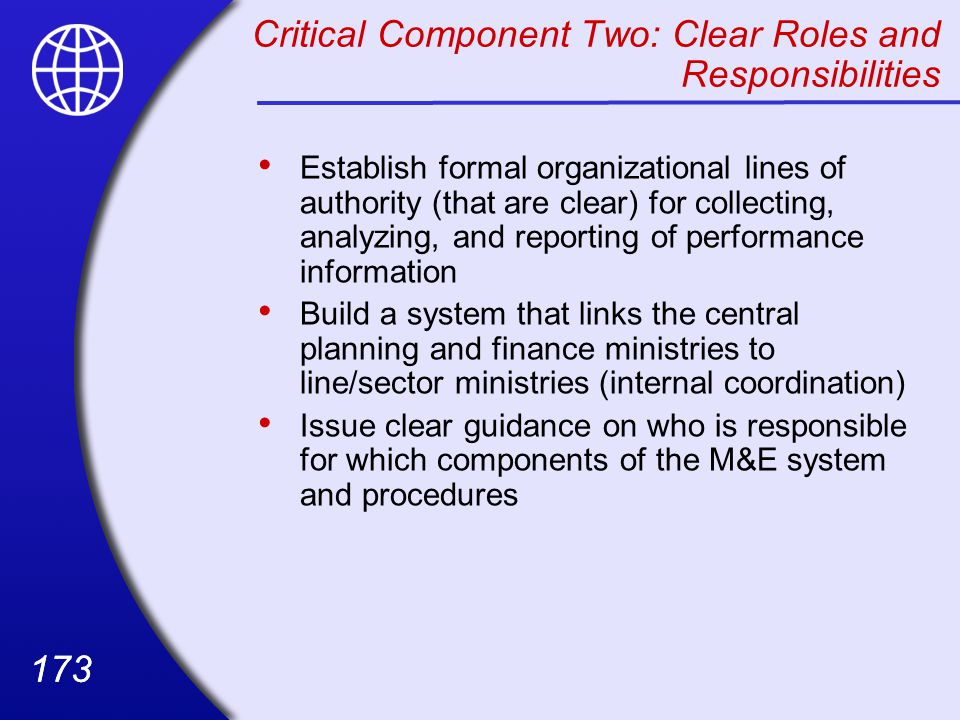 Critical Component Two: Clear Roles and Responsibilities