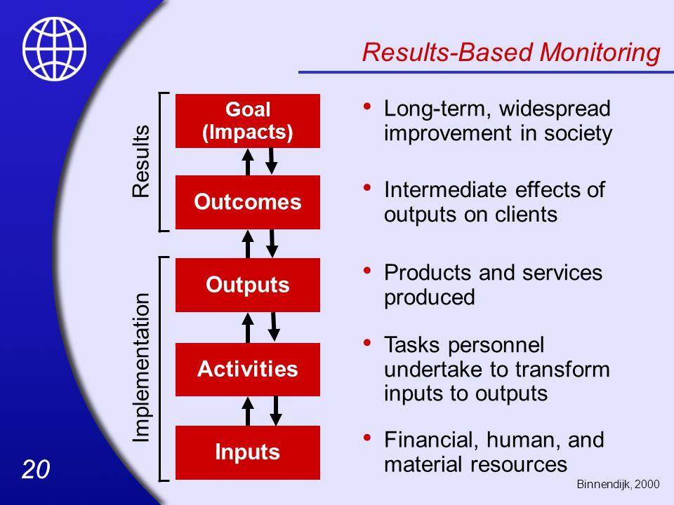 Results-Based Monitoring