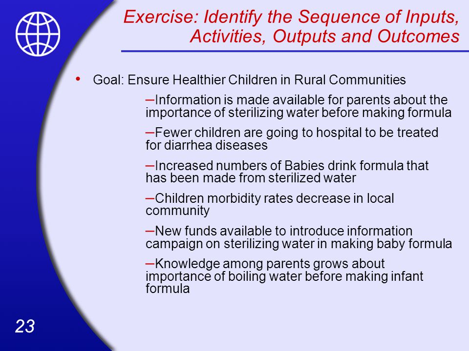 Exercise: Identify the Sequence of Inputs, Activities, Outputs and Outcomes