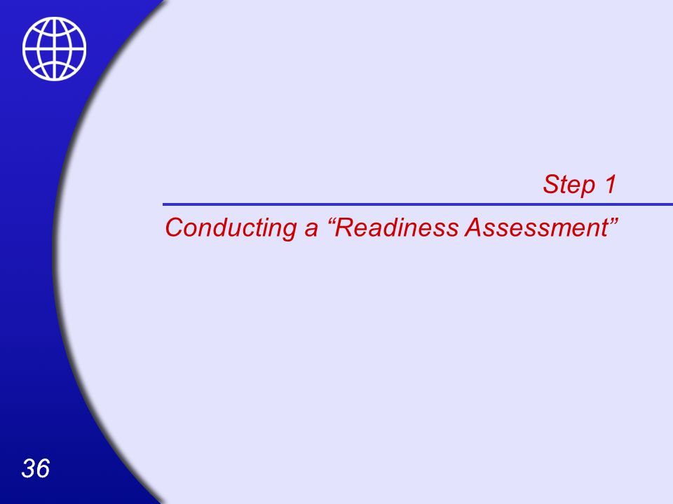 Step 1 Conducting a Readiness Assessment