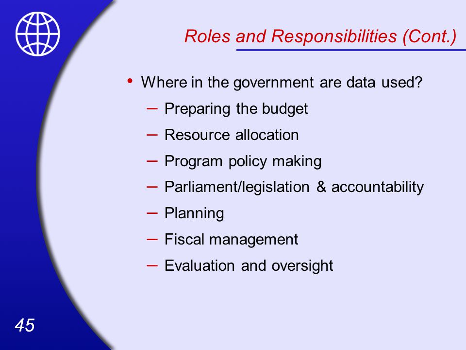 Roles and Responsibilities (Cont.)