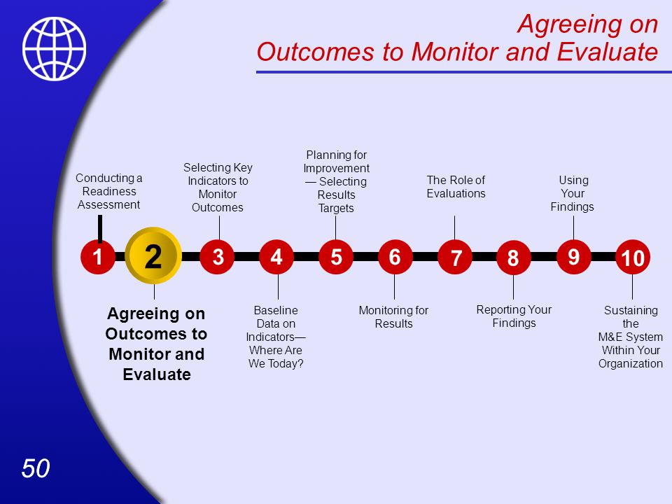 Agreeing on Outcomes to Monitor and Evaluate