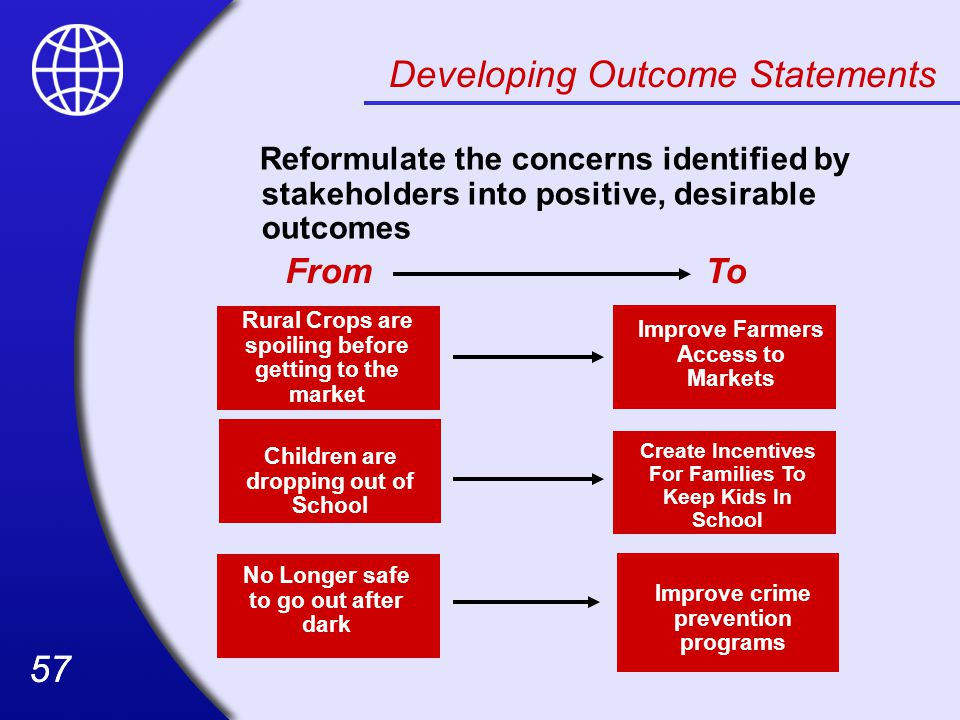 Developing Outcome Statements