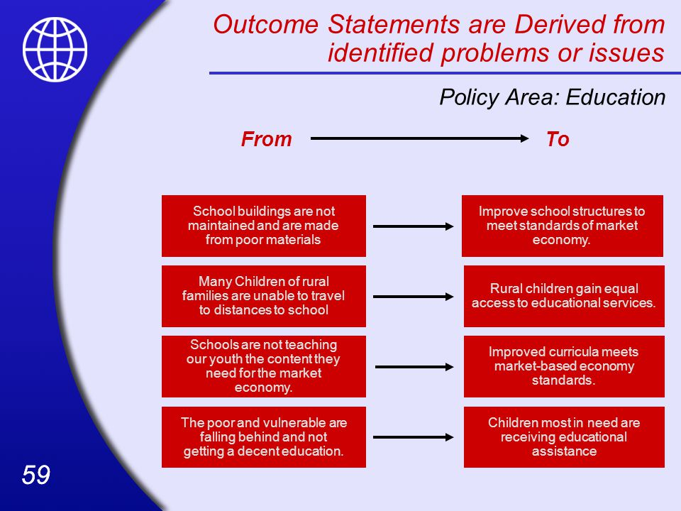 Outcome Statements are Derived from identified problems or issues