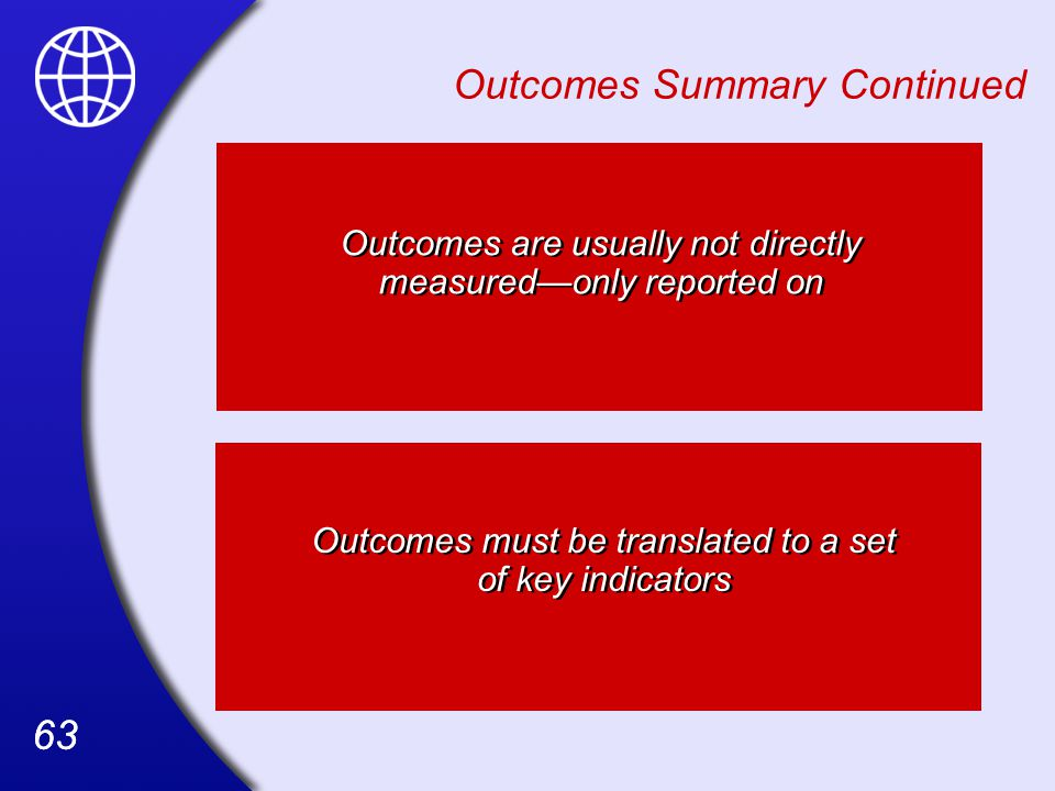 Outcomes Summary Continued