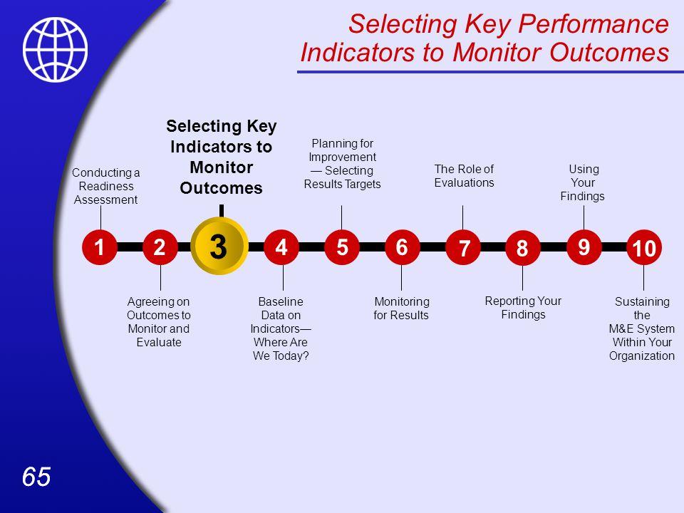Selecting Key Indicators to Monitor Outcomes