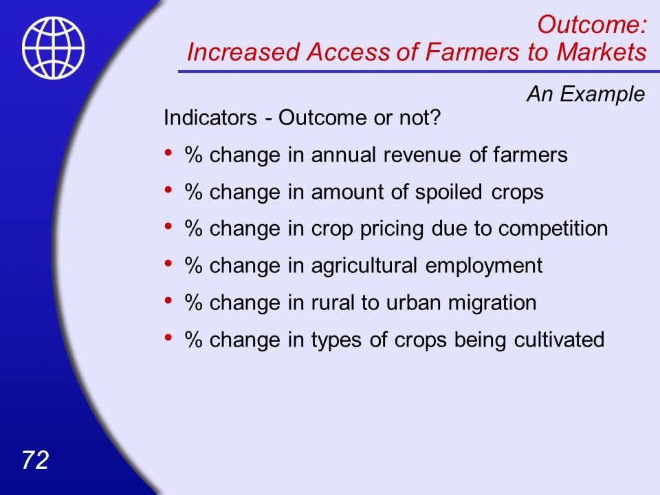 Outcome: Increased Access of Farmers to Markets