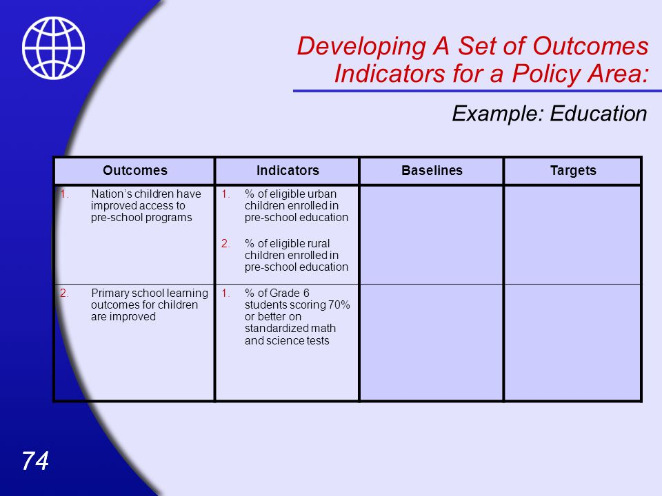 Developing A Set of Outcomes Indicators for a Policy Area: